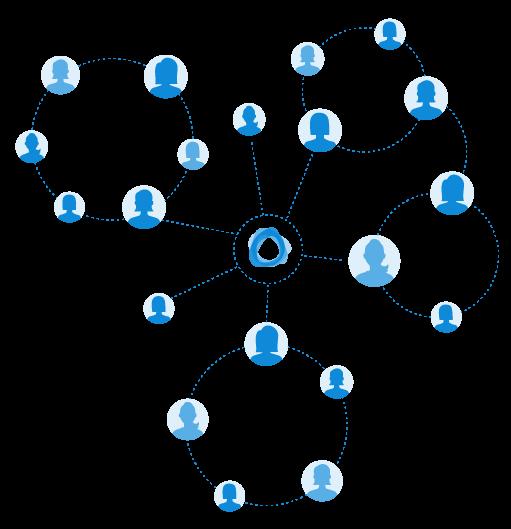 Red de contactos AEPA